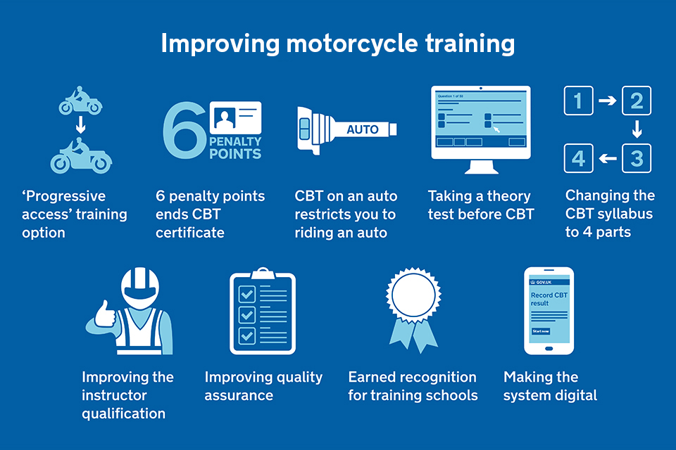 Improving -motorcycle -training -govuk